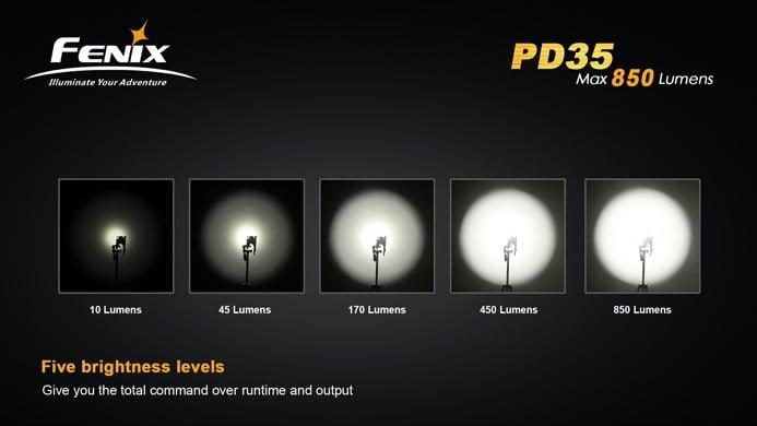 PD35 Brightness